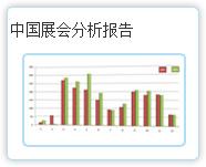 中国188bet注册分析报告