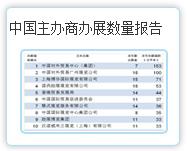 中国主办商办展数量报告