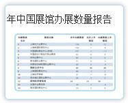 年中国展馆办展数量报告