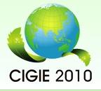 2010中国绿色产业和绿色经济高科技国际博览会